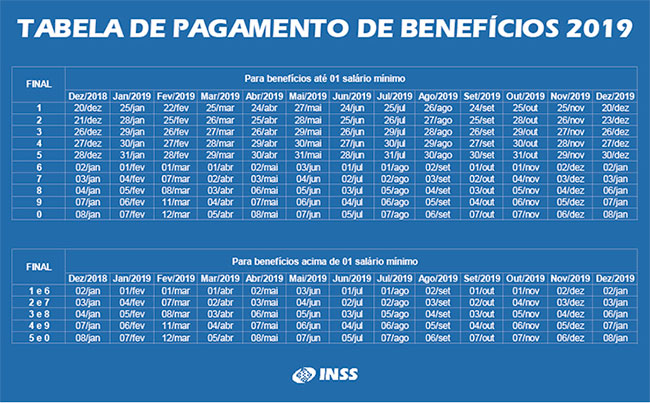 Tabela de pagamento do INSS 2019 atualizada